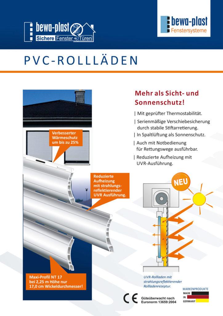 Titelbild PVC Rolläden